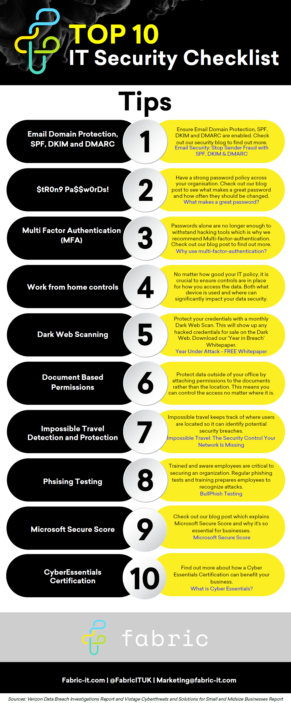 FabricIT Top 10 IT security checklist infographic