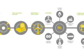 Net Zero North West showcases region's £207 billion green investments